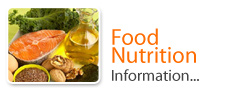 Food Nutrition Information